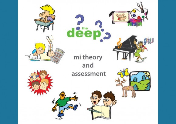 mi theory and assessment
