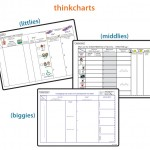 Products - thinkchart feature image